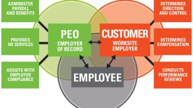 Photo of The advantage of using a professional hiring agency (PEO) to grow your business
