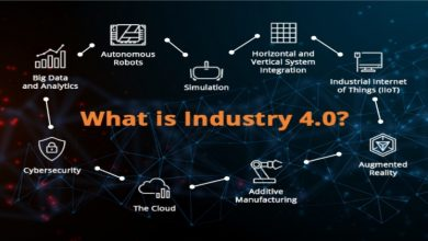 Photo of 4 Things You Should Know About Industry 4.0