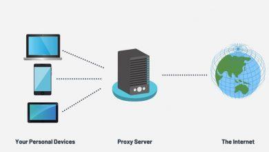 Photo of Proxy servers_SpeedProxies