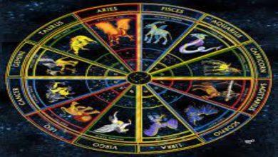 Photo of ASTROLOGY EXPLAINED