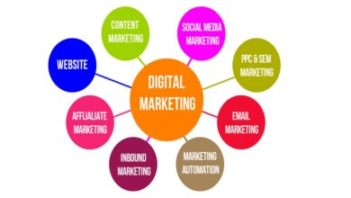 Photo of The Role Of Digital Marketing In Current Era