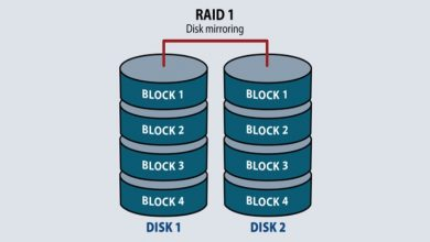 Photo of RAID Different level System Level