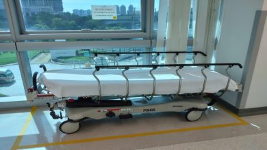 Photo of All you need to know about digital hospital bed management system