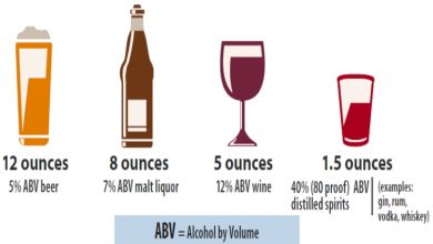 Photo of Why is alcohol addiction so dangerous?