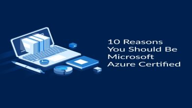 Photo of Which azure certification should I do?