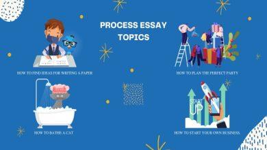 Photo of Brainstorm Essay Topics and Ideas