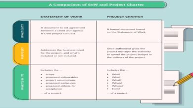 Photo of How to create a project charter